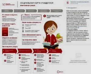 Социальная карта учащегося как оформить через мфц