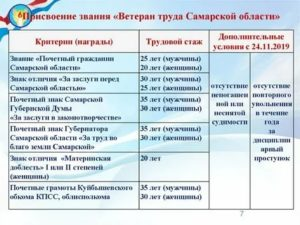 Условия Предоставления Звания Ветерана Труда Смоленской Области