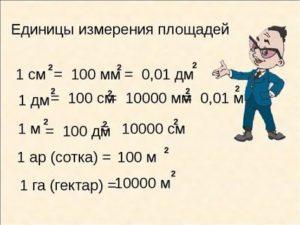 Сколько метров квадратных в 1 а