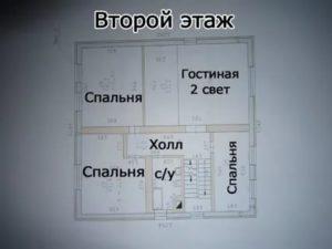 70 метров квадратных это сколько метров квадратных