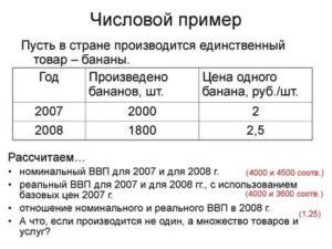 Пример числового теста для экономистов