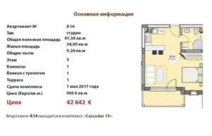 Общая площадь объекта недвижимости