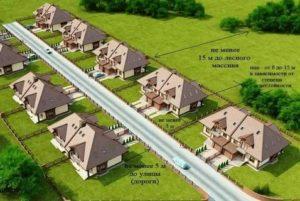 Нормы расположения построек на земельном участке под ижс 2021