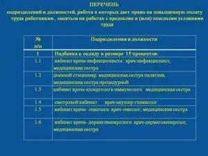 Перечень профессий с вредными условиями труда в медицине