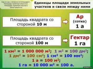 Единица измерения площади га