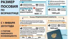 Пособие по безработице в 2019 году в ярославле